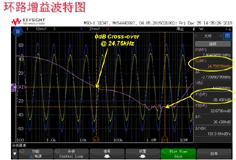 Keysight示波器测试环路增益与相位裕度