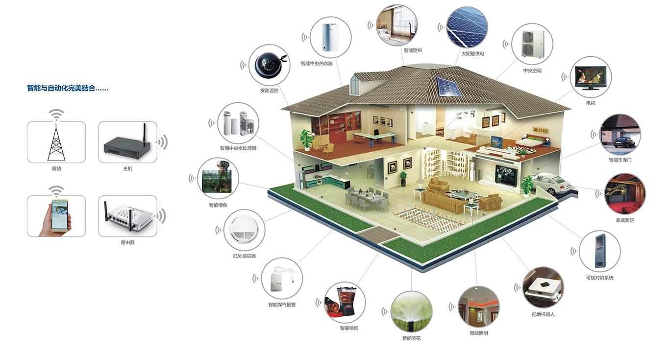 2.智能照明控制