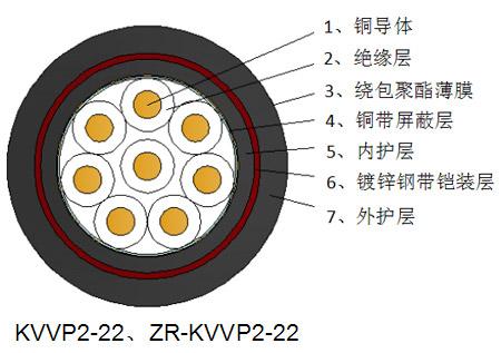 聚氯乙烯绝缘铜带屏蔽钢带铠装控制电缆