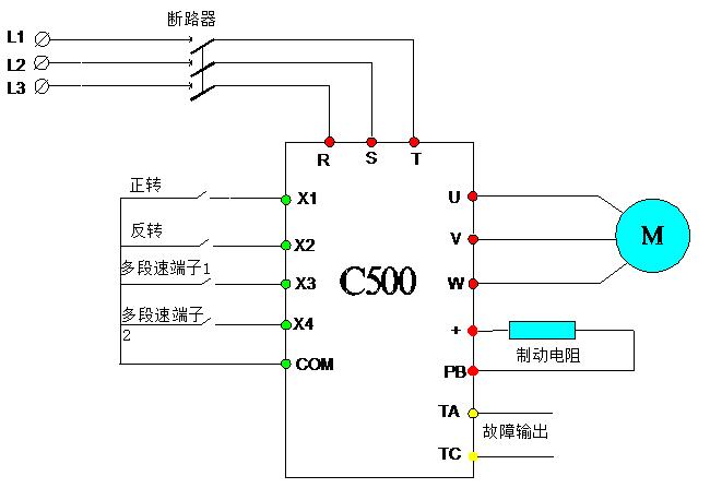 全自动工业洗衣机变频器主要功能参数设置如下表