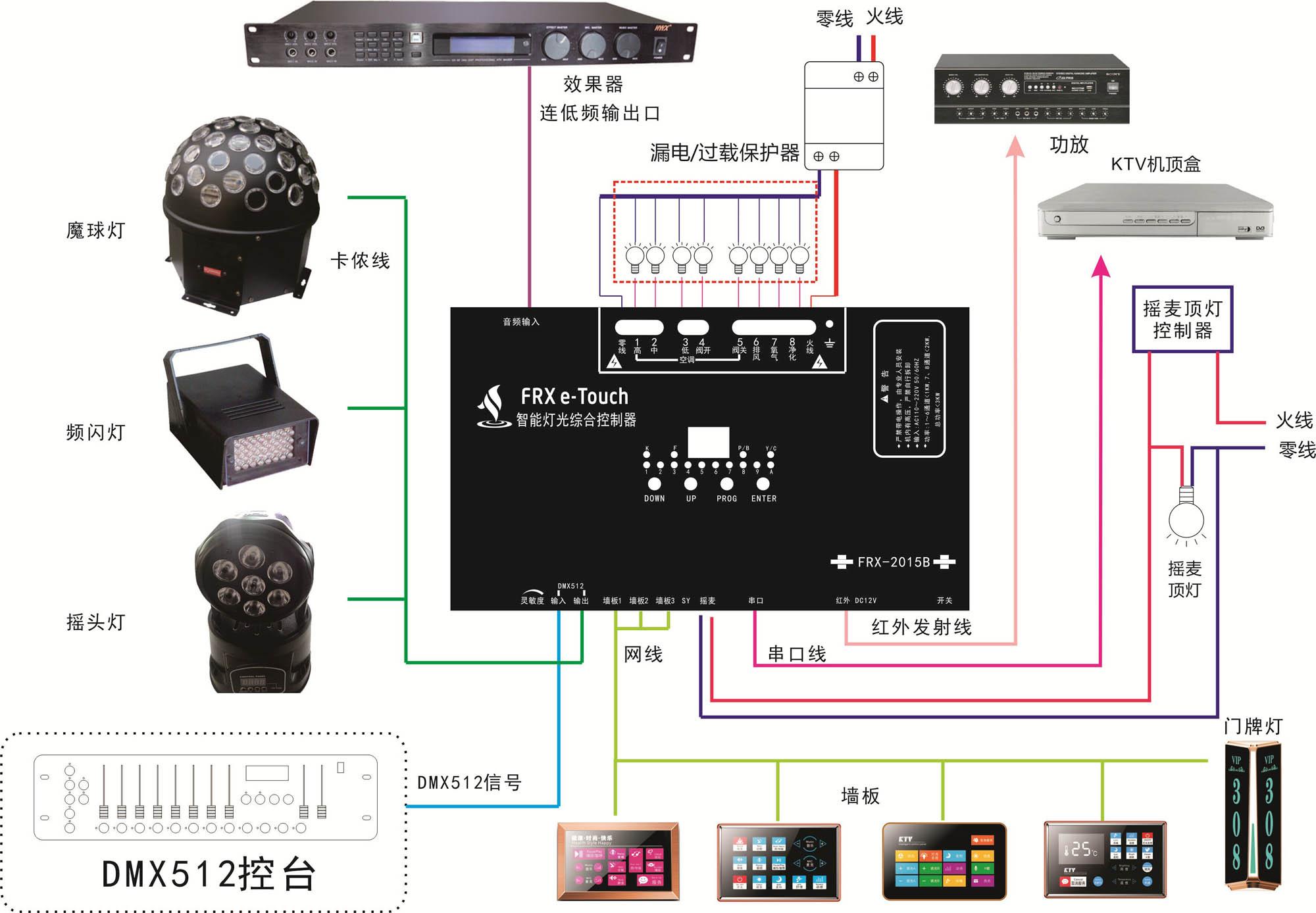 2015b智能灯光综合控制器