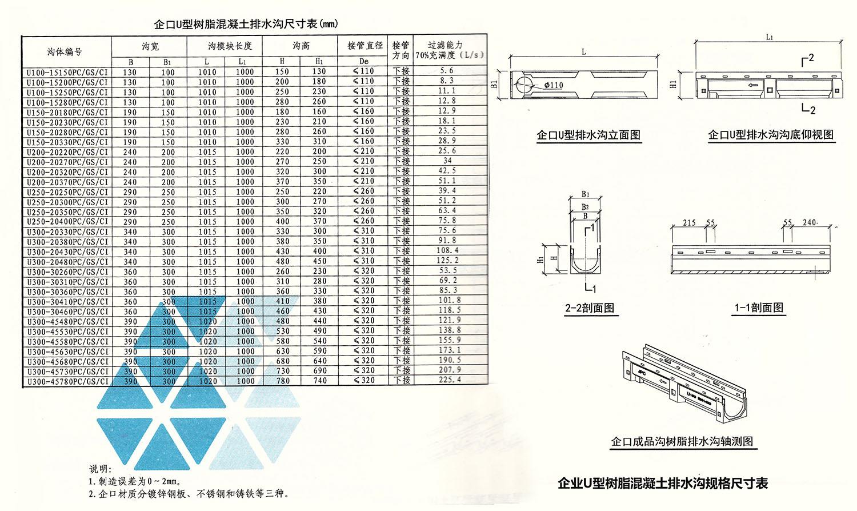 u型树脂混凝土排水沟和集水井规格尺寸表