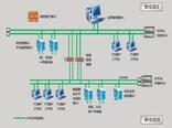 智能调度--电力调度综合数据平台与应用服务系统EI-IDP90
