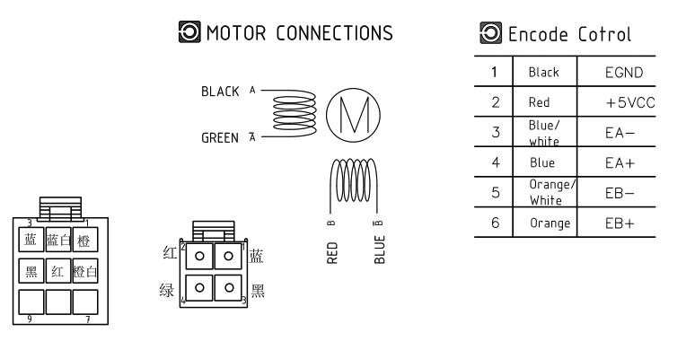 两相57系列(1.8°)闭环步进电机