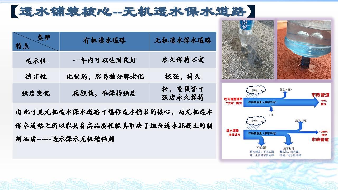 海绵城市 | 江苏普利匡无机透水保水混凝土道路系统