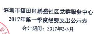 社区中心第二季度支出公示表(鹏盛)