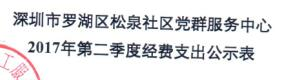 社区中心第二季度支出公示表(松泉)