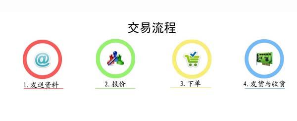 深圳市pcb电路板加工生产厂家汇合电路交易流程