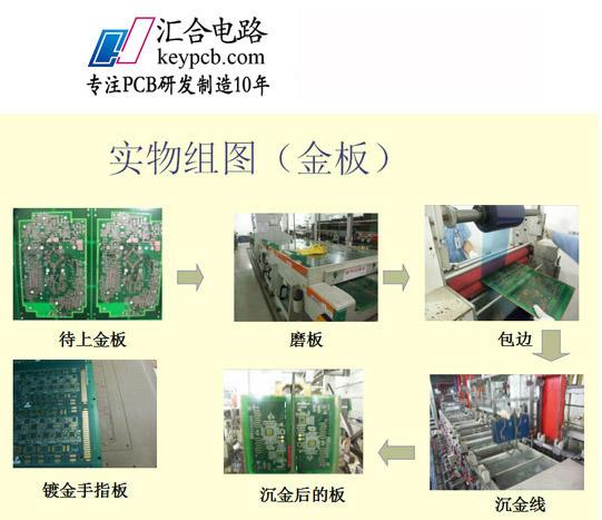 关于电路板厂印制板,你知道多少?