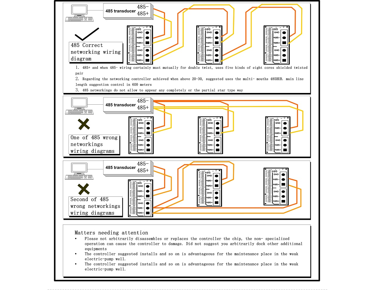 Double Door Rs485 Control Board Access S4a Wiring Diagram Acb R02
