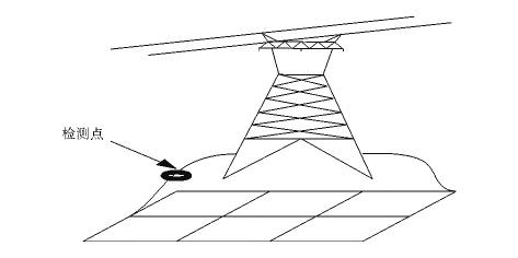 输电线路杆塔接地网导通电阻测试图杆塔接地