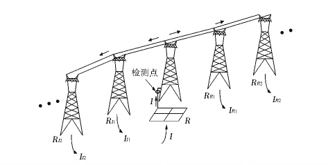 输电线路接地电阻测试原理图