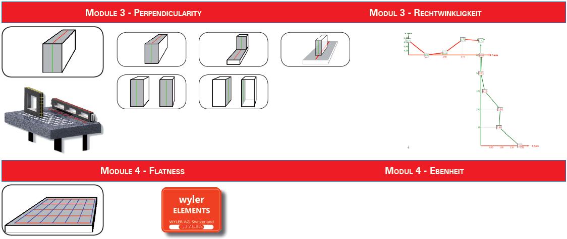 Dantsin-wylerPROFESSIONAL测量软件
