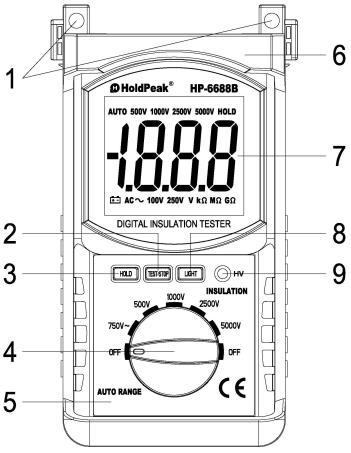 ETCR3400A绝缘电阻测试仪
