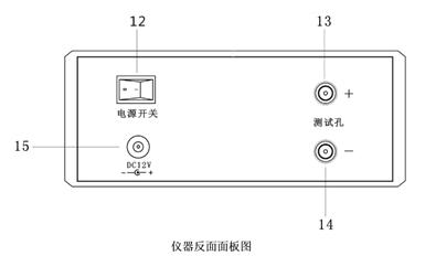 压敏电阻/放电管  4. 高压指示灯  5.高压启停键  6.显示转换键  7.