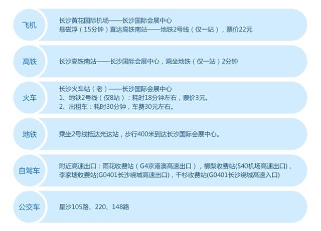 【2018长沙智博会】[第4期] 参观攻略-长沙智博会5月25~27日在新馆举办,会议论坛赛事交通预览。