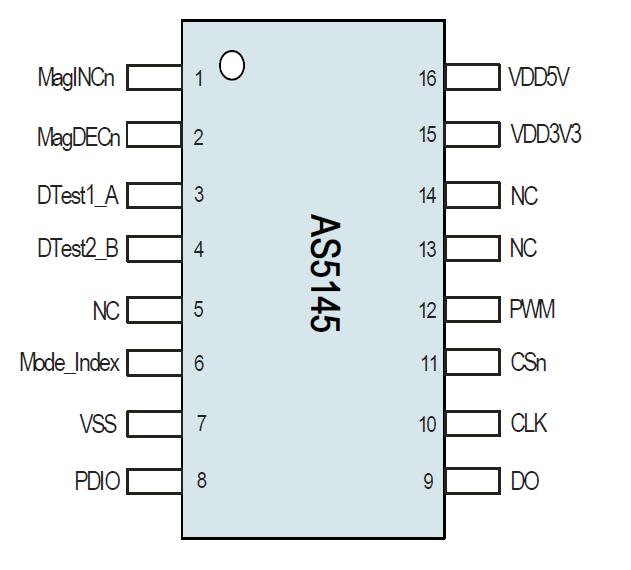 关于MT6804替换AS5040,替换AS5145B对比说明 1、功能替换 MT6804CT,SOP-8封装,工作电压3~5.5V,工作温度-40~150,输出方式ABZ增量输出,8~12bit分辨率(每圈64~1024脉冲) 2、封装及引脚定义对比   数据手册下载MT6804,样品申请:18915239313(陶先生)