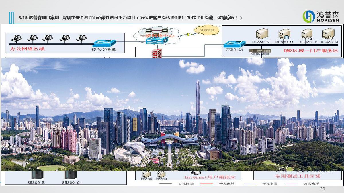 智慧城市及云服务能力