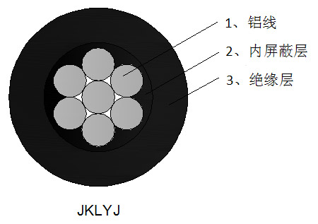 铝芯交联聚乙烯绝缘架空电缆