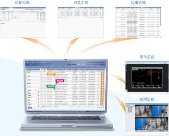 建设工程安全质量物联网解决方案