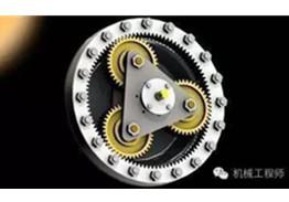 工业机器人常用精密减速器技术分析
