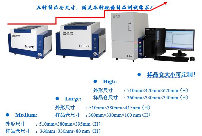 E8 :RoHS检测仪器/无卤检测仪