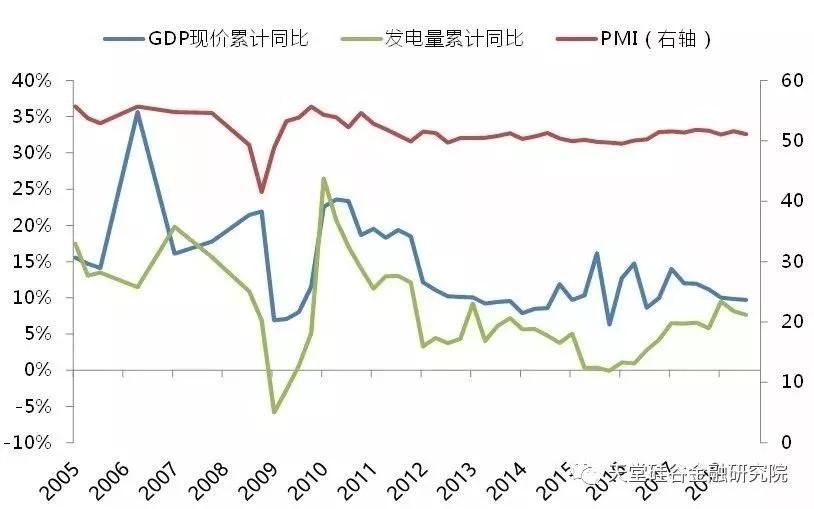 【原创研究】变局之年砥砺前行——近期私募资管相关政策总结
