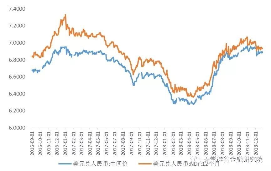 【原创研究】稳中求变 中国经济开启下半场——2019年宏观展望