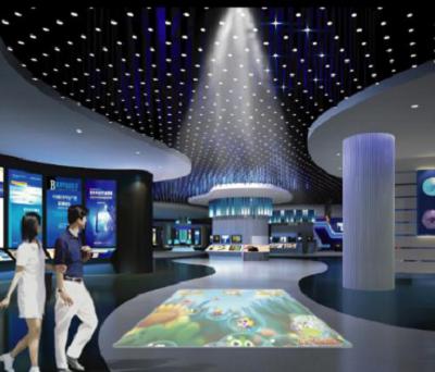 智慧社區多媒體展廳中有哪些常用的展示技術