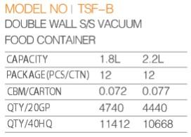 TSF-B