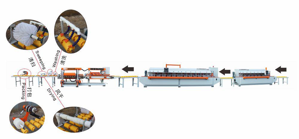 YXT-200(6+10)自动线条生产线