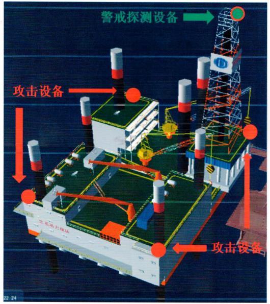 海上平台防御系统