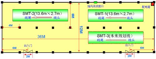 SMT设备应避免与车间