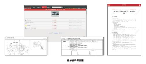 X-431 PRO 3S+汽车诊断设备