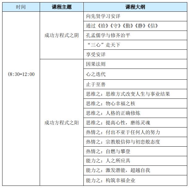 """关于举办第13期公益讲堂""""人生与事业方程式的阴与阳""""的通知"""