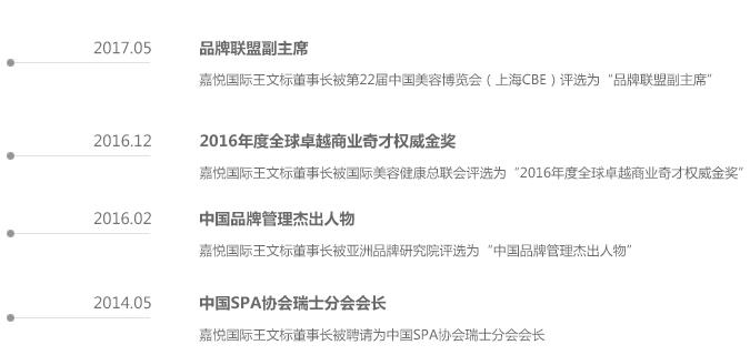 香港嘉悦国际集团成立