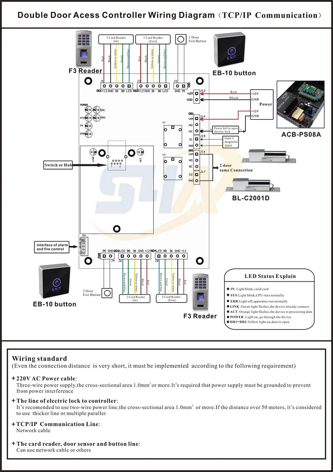 2 Door Access Control Panel S4a Industrial Co Card Swipe Wiring Diagram Acb 002 Double Network Board