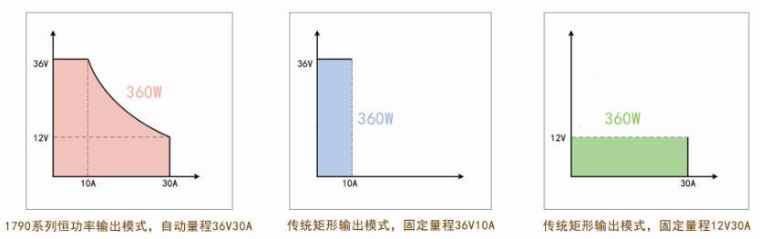 北京大华电源