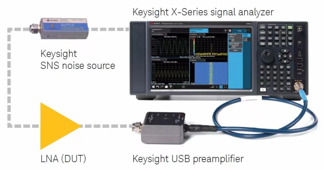 改善噪声系数测量的三个技巧