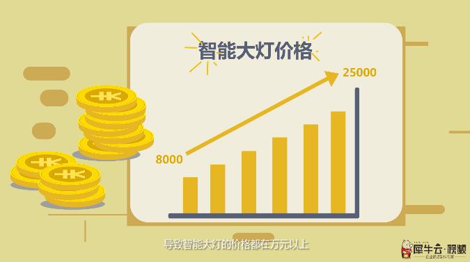 上海翎亿电子科技携手犀牛云视频,创作动画视频掀起新风潮  动画视频创作