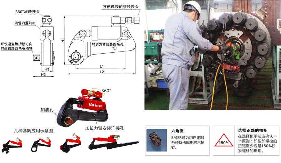 RTE系列--大功率驱动轴式液压扳手