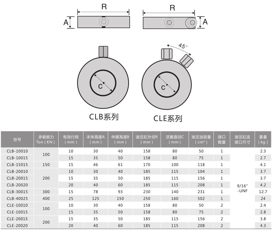 CLB/CLE系列--单作用超高压超薄型千斤顶