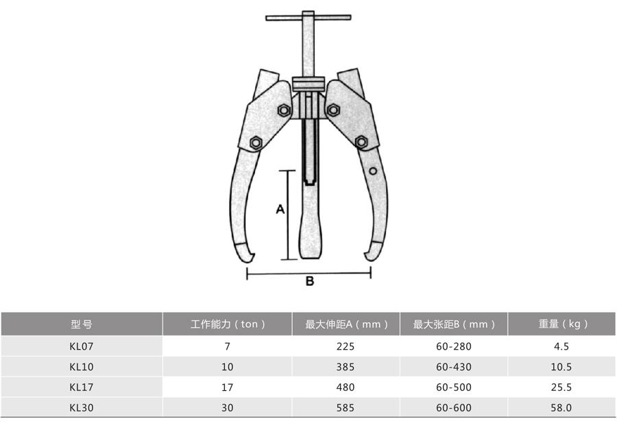 KL系列- -机械自动对中拉马