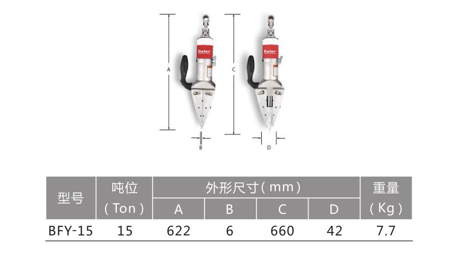 BFY系列--一体式液压法兰分离器