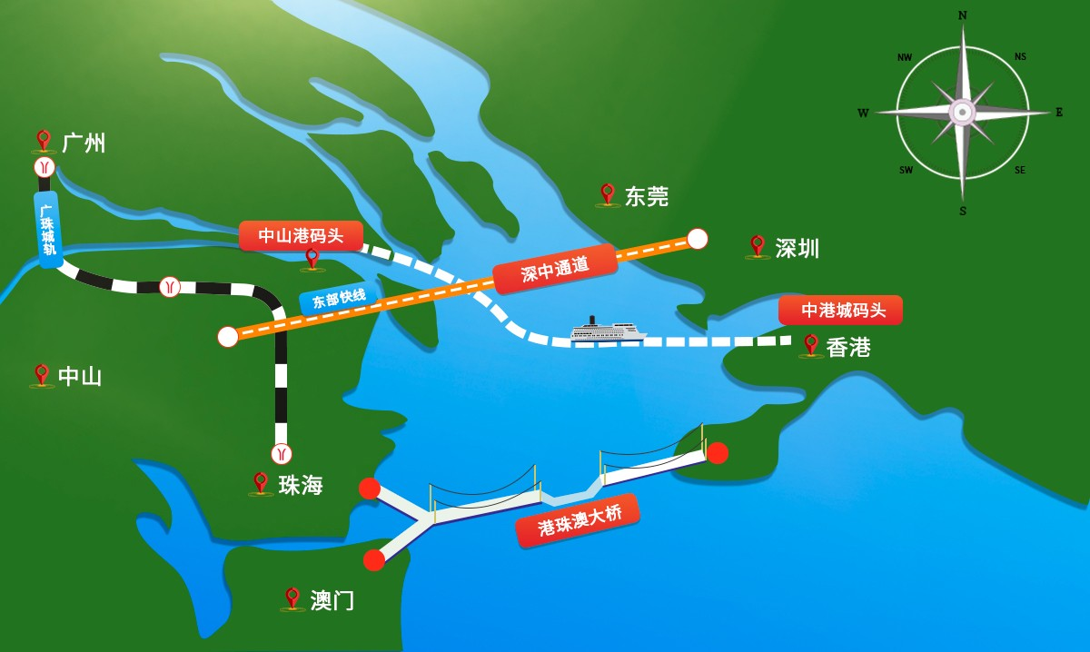 香港,深圳,东莞,中山,珠海,澳门 属于粤港澳大湾区的核心城市