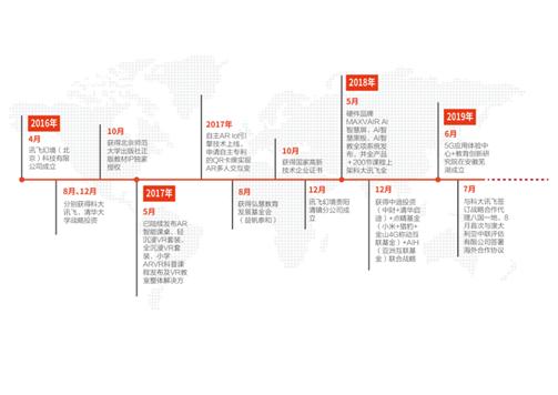 北京卫视人工智能助力孩子全面发展