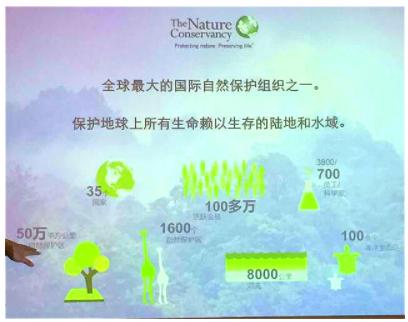星慧集團參與四川平武自然保護區公益活動